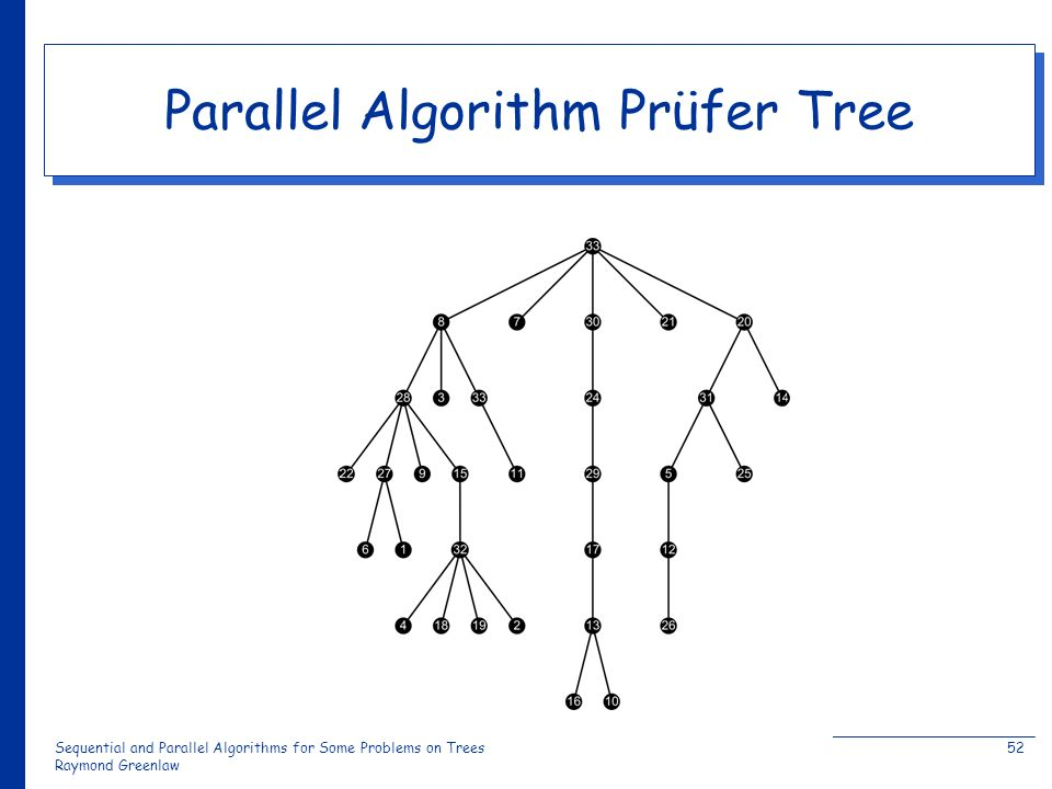 Sequential and Parallel Algorithms for Some Problems on Trees Raymond Greenlaw 52 Parallel Algorithm Prüfer Tree