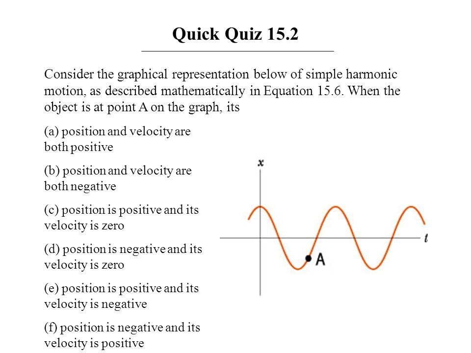 Quick Quiz 15.2 Consider the graphical representation below of simple harmonic motion, as described mathematically in Equation 15.6. When the object i