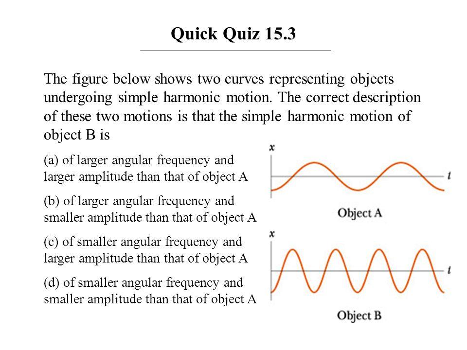 Answer: (a).