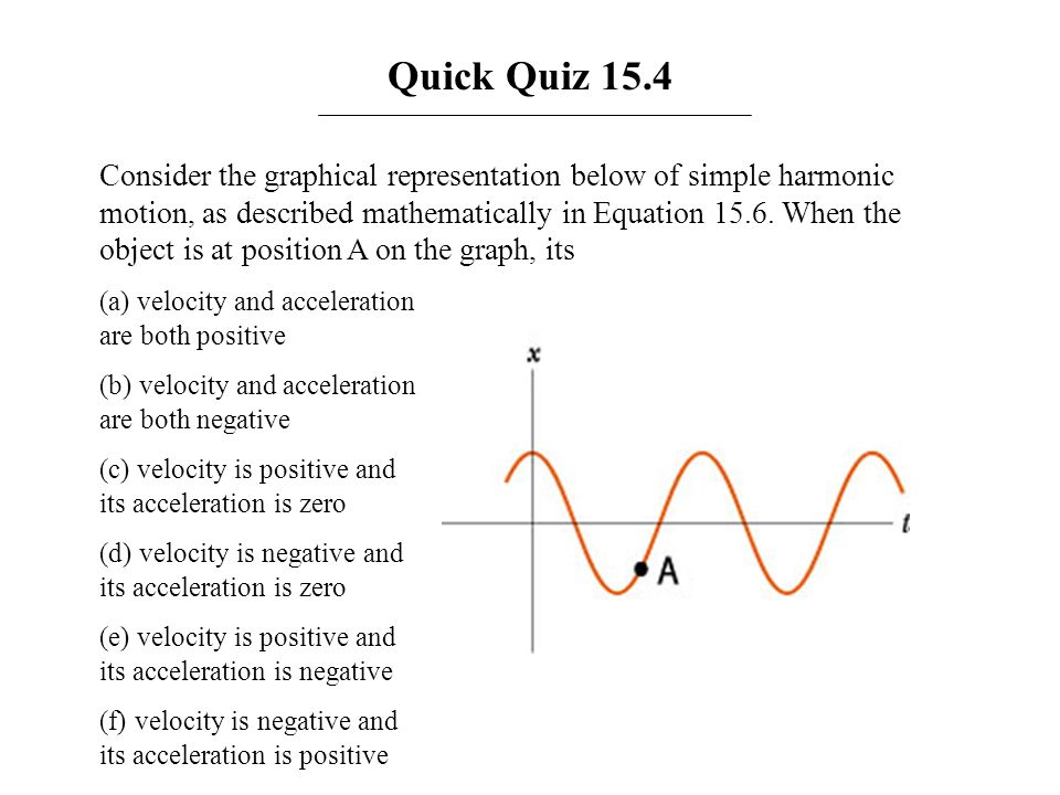 Quick Quiz 15.4 Consider the graphical representation below of simple harmonic motion, as described mathematically in Equation 15.6. When the object i