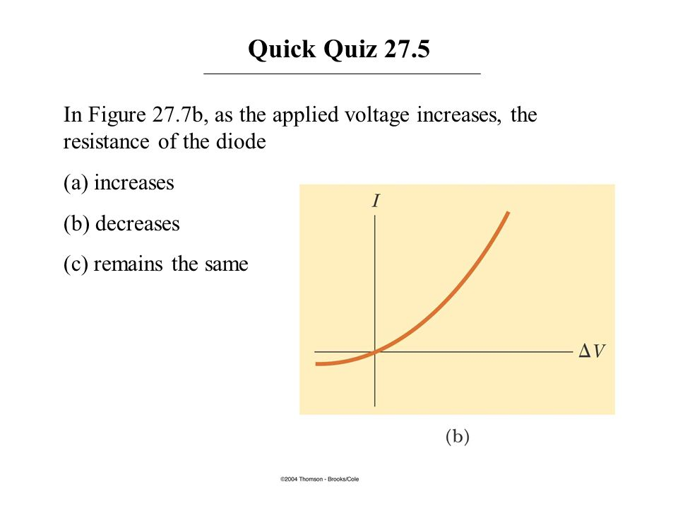 Quick Quiz 27.5 In Figure 27.7b, as the applied voltage increases, the resistance of the diode (a) increases (b) decreases (c) remains the same