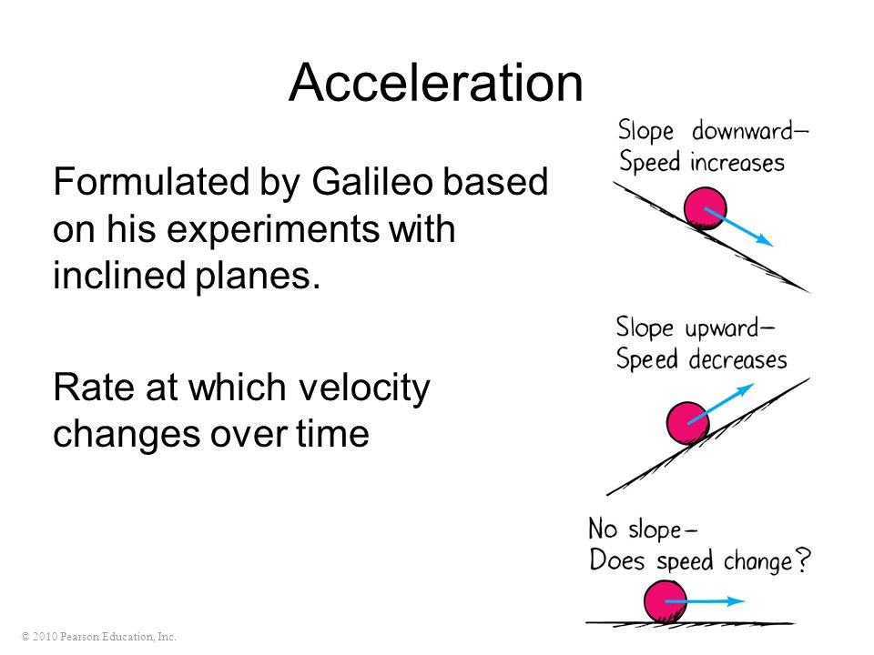 © 2010 Pearson Education, Inc. Acceleration Formulated by Galileo based on his experiments with inclined planes. Rate at which velocity changes over t