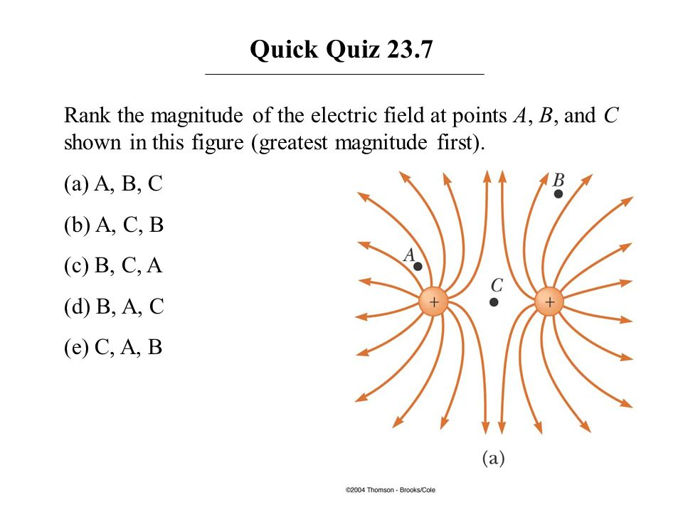 Quick Quiz 23.7 Rank the magnitude of the electric field at points A, B, and C shown in this figure (greatest magnitude first). (a) A, B, C (b) A, C,