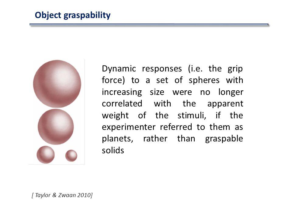 Object graspability [ Taylor & Zwaan 2010] Dynamic responses (i.e.