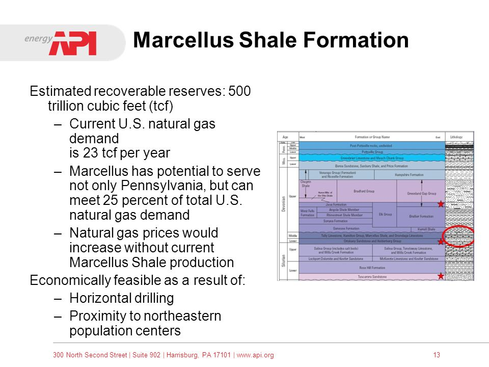 300 North Second Street   Suite 902   Harrisburg, PA 17101   www.api.org13 Marcellus Shale Formation Estimated recoverable reserves: 500 trillion cubi