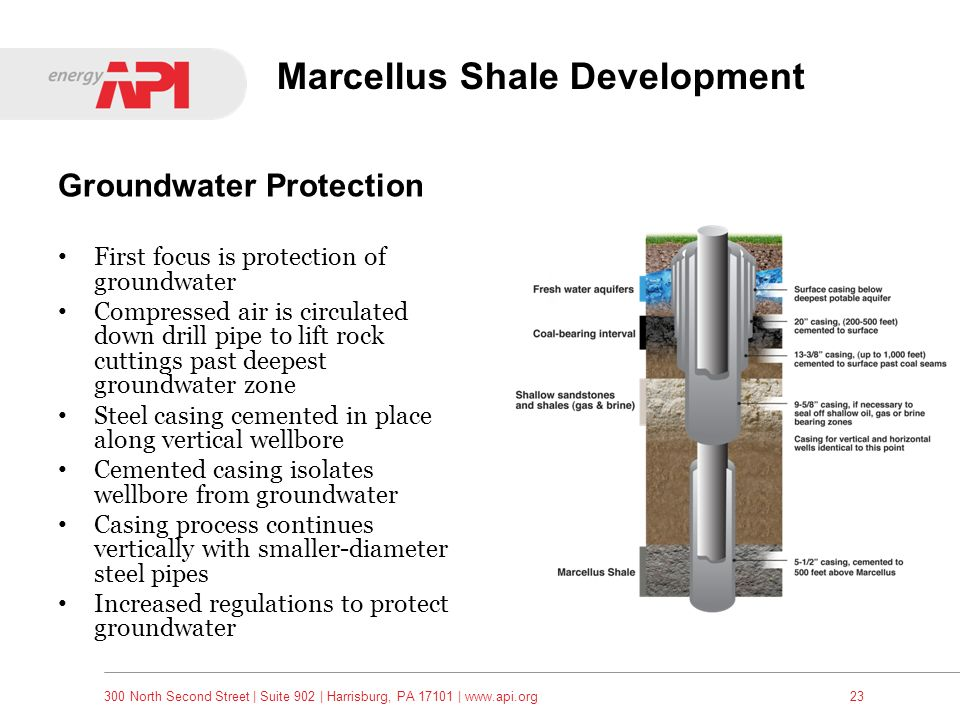 300 North Second Street   Suite 902   Harrisburg, PA 17101   www.api.org23 Marcellus Shale Development First focus is protection of groundwater Compre