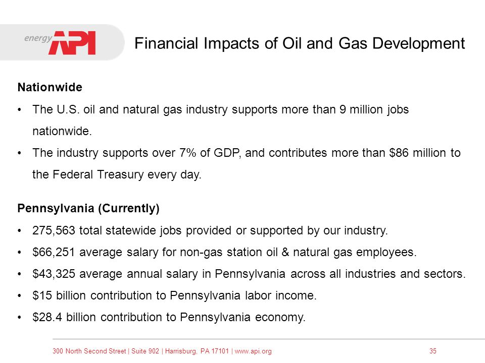 300 North Second Street   Suite 902   Harrisburg, PA 17101   www.api.org35 Financial Impacts of Oil and Gas Development Nationwide The U.S. oil and na