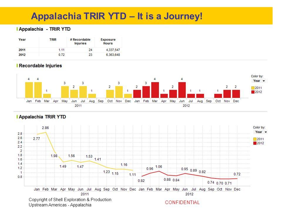 Appalachia TRIR YTD – It is a Journey! Copyright of Shell Exploration & Production Upstream Americas - Appalachia CONFIDENTIAL