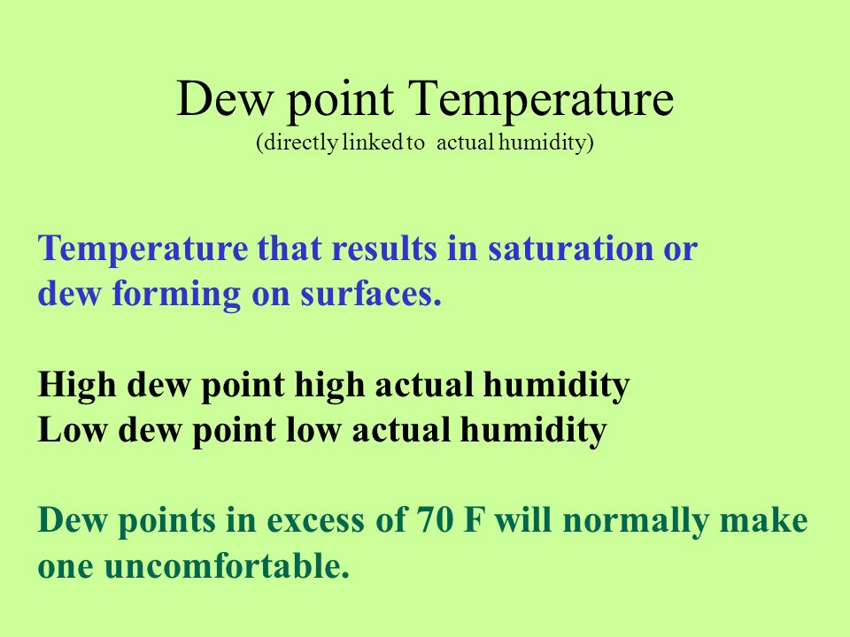 The dew point temperature is directly linked to actual humidity