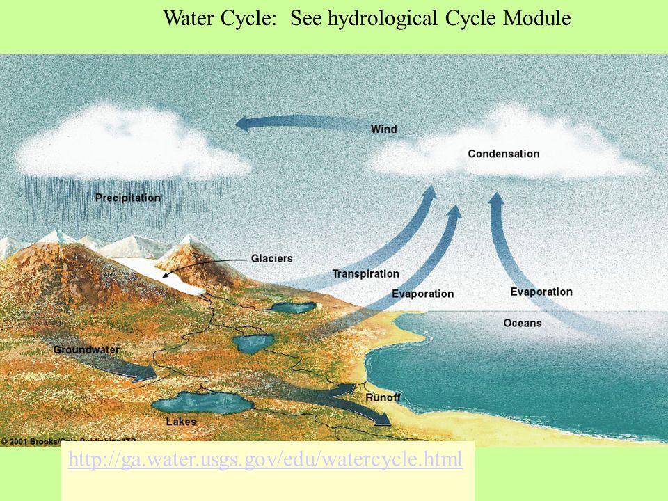 http://ga.water.usgs.gov/edu/watercycle.html Water Cycle: See hydrological Cycle Module