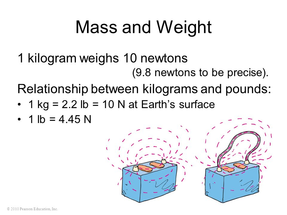 © 2010 Pearson Education, Inc. Mass and Weight 1 kilogram weighs 10 newtons (9.8 newtons to be precise). Relationship between kilograms and pounds: 1