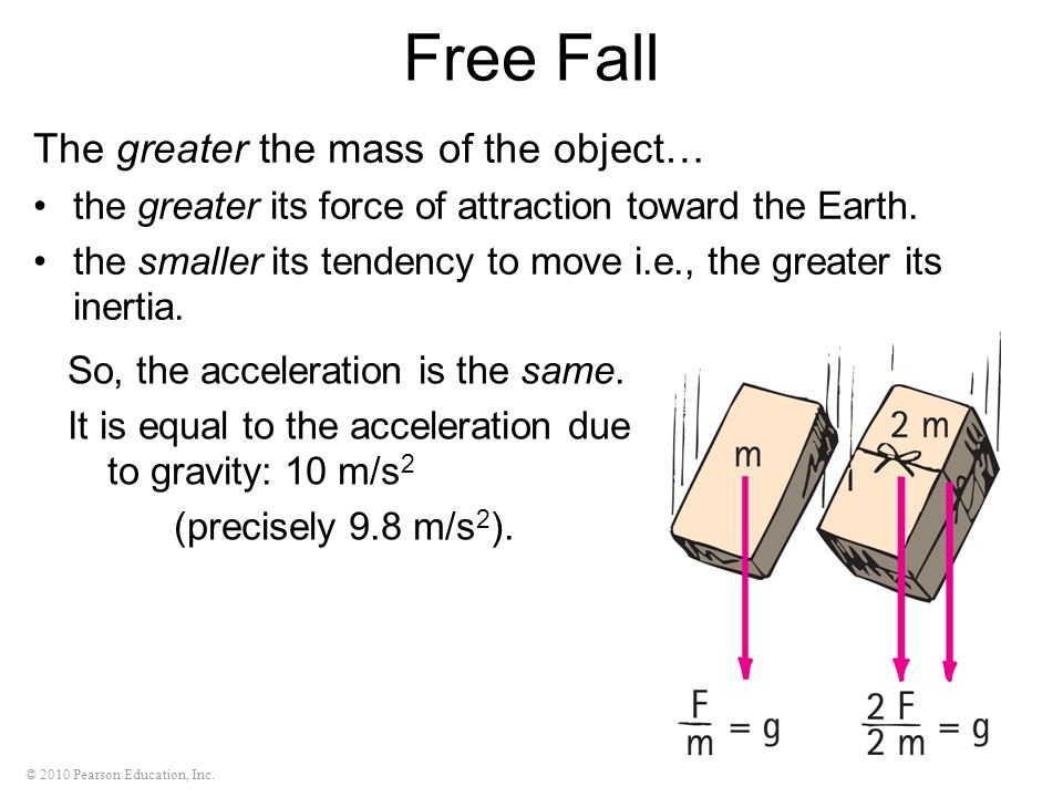 © 2010 Pearson Education, Inc. Free Fall The greater the mass of the object… the greater its force of attraction toward the Earth. the smaller its ten