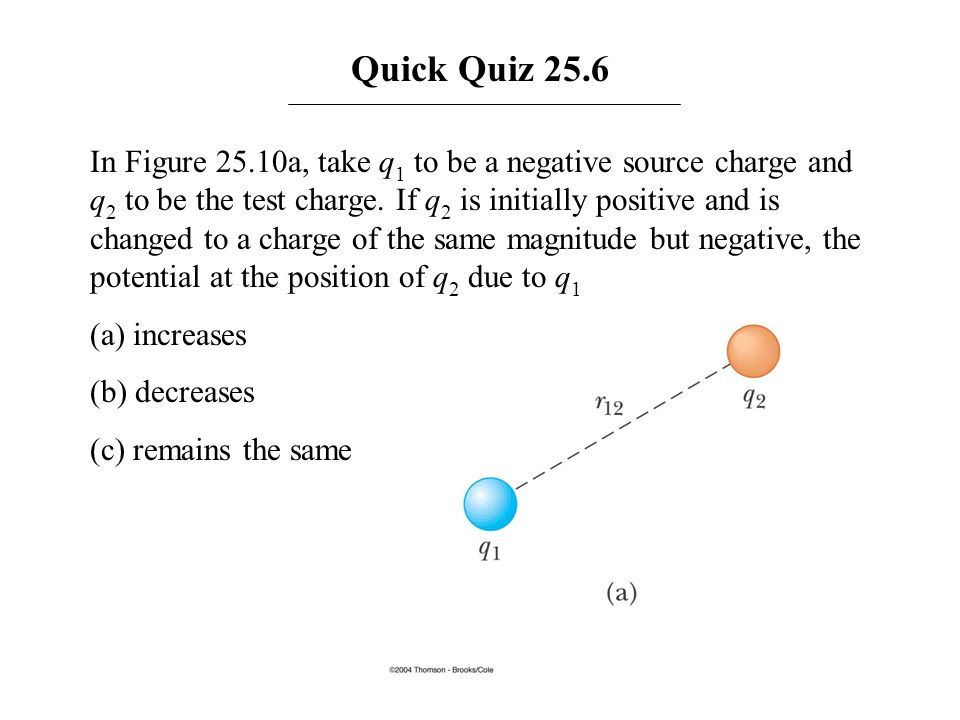 Quick Quiz 25.6 In Figure 25.10a, take q 1 to be a negative source charge and q 2 to be the test charge. If q 2 is initially positive and is changed t