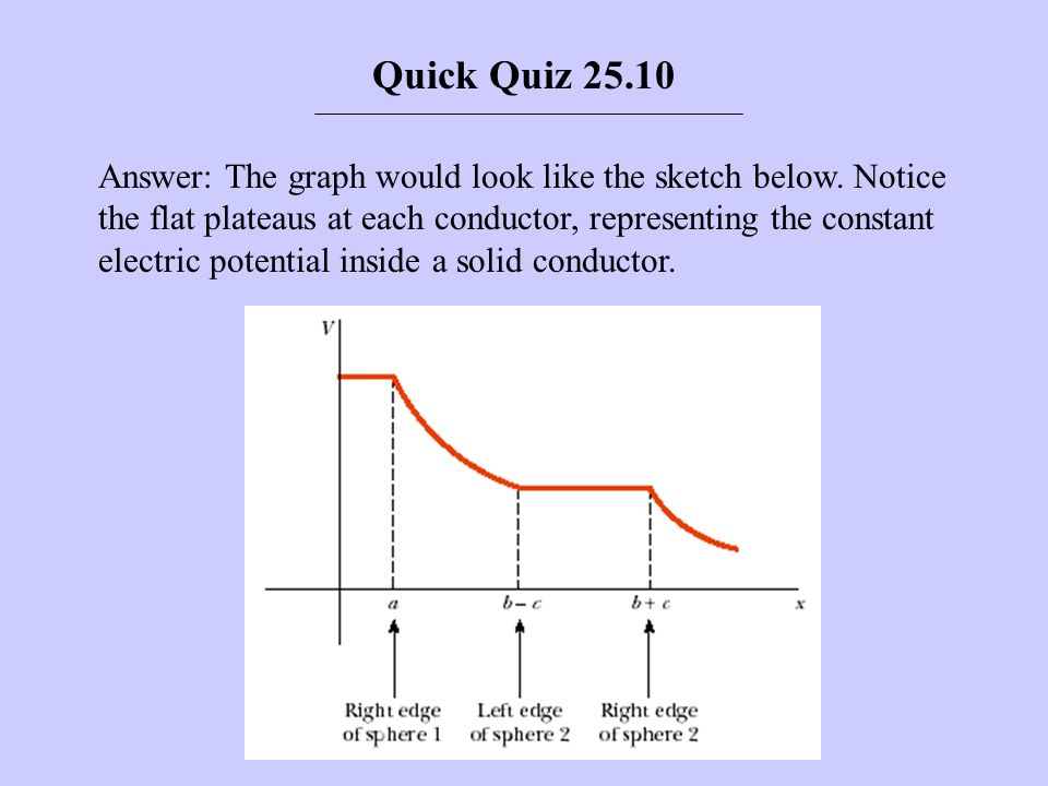 Answer: The graph would look like the sketch below. Notice the flat plateaus at each conductor, representing the constant electric potential inside a