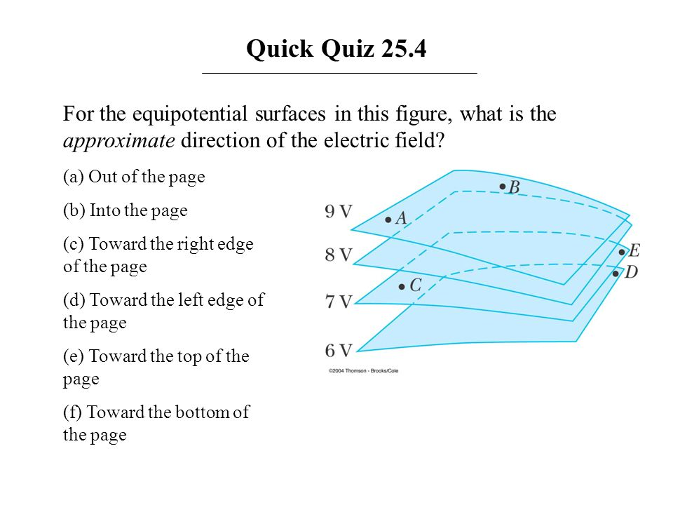 Quick Quiz 25.4 For the equipotential surfaces in this figure, what is the approximate direction of the electric field? (a) Out of the page (b) Into t