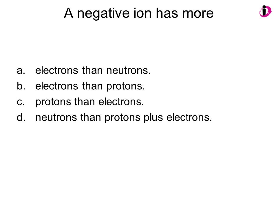 A negative ion has more a.electrons than neutrons. b.electrons than protons. c.protons than electrons. d.neutrons than protons plus electrons.