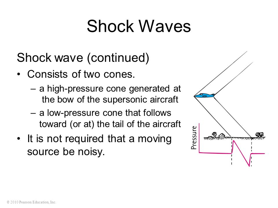 © 2010 Pearson Education, Inc. Shock Waves Shock wave (continued) Consists of two cones. –a high-pressure cone generated at the bow of the supersonic