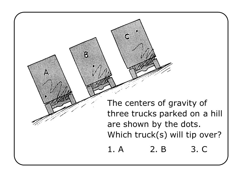 The centers of gravity of three trucks parked on a hill are shown by the dots.