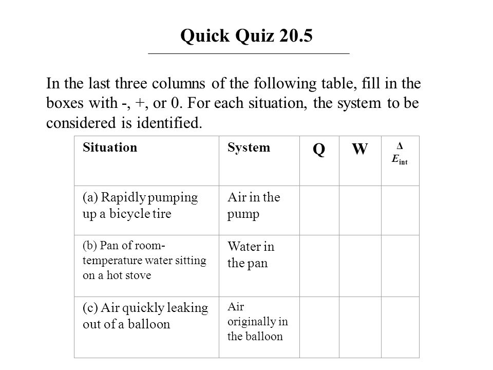 Quick Quiz 20.5 In the last three columns of the following table, fill in the boxes with -, +, or 0. For each situation, the system to be considered i