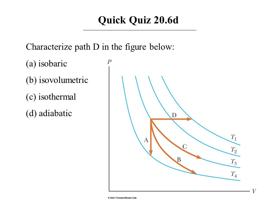 Quick Quiz 20.6d Characterize path D in the figure below: (a) isobaric (b) isovolumetric (c) isothermal (d) adiabatic