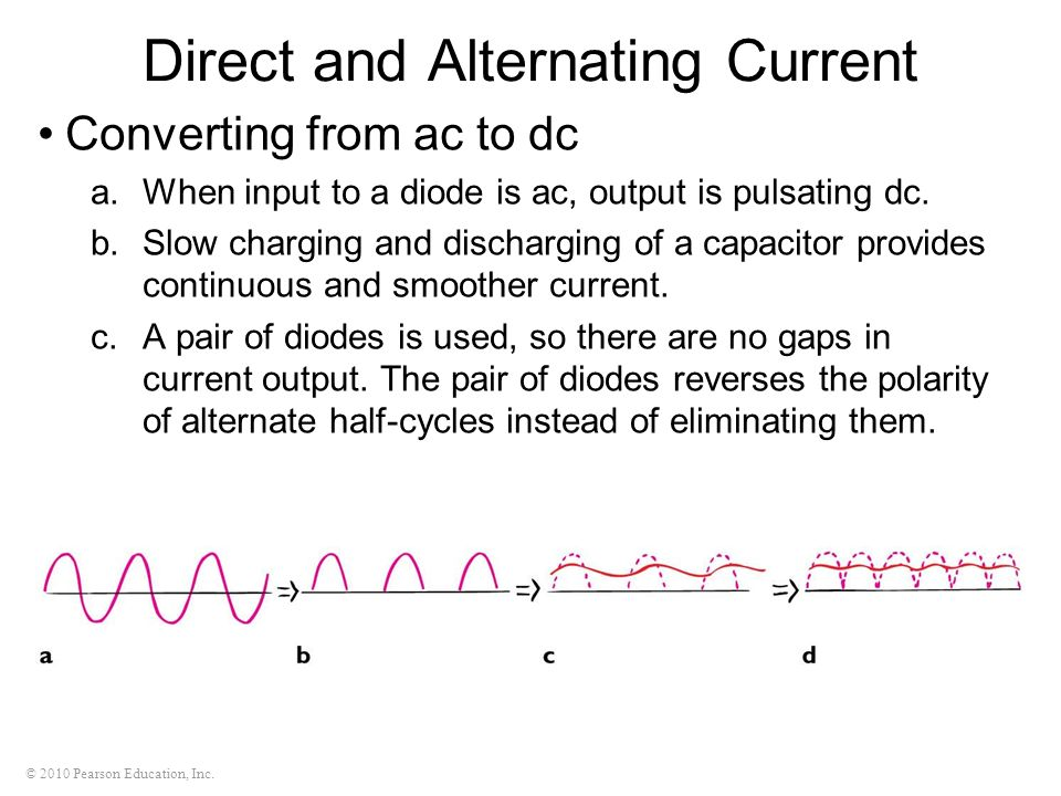 © 2010 Pearson Education, Inc. Direct and Alternating Current Converting from ac to dc a.When input to a diode is ac, output is pulsating dc. b.Slow c