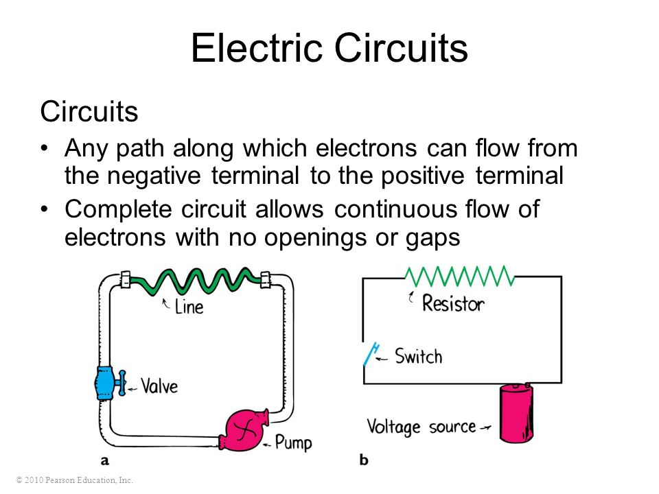 © 2010 Pearson Education, Inc. Electric Circuits Circuits Any path along which electrons can flow from the negative terminal to the positive terminal