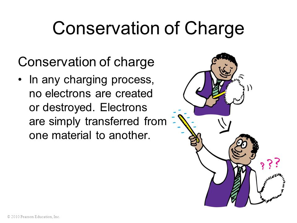 © 2010 Pearson Education, Inc. Conservation of Charge Conservation of charge In any charging process, no electrons are created or destroyed. Electrons