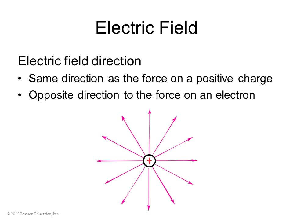 © 2010 Pearson Education, Inc. Electric Field Electric field direction Same direction as the force on a positive charge Opposite direction to the forc
