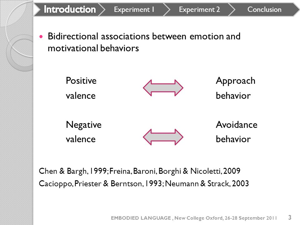 Bidirectional associations between emotion and motivational behaviors Positive Approach valencebehavior Negative Avoidance valencebehavior Chen & Bargh, 1999; Freina, Baroni, Borghi & Nicoletti, 2009 Cacioppo, Priester & Berntson, 1993; Neumann & Strack, 2003 Experiment 1Experiment 2Conclusion 3 EMBODIED LANGUAGE, New College Oxford, 26-28 September 2011