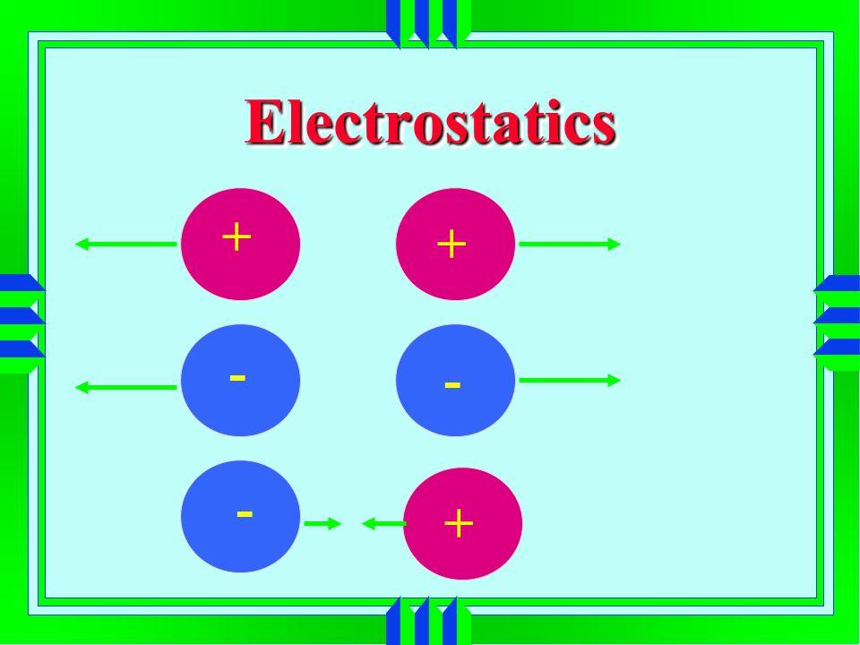 ElectrostaticsElectrostatics + + + - - -