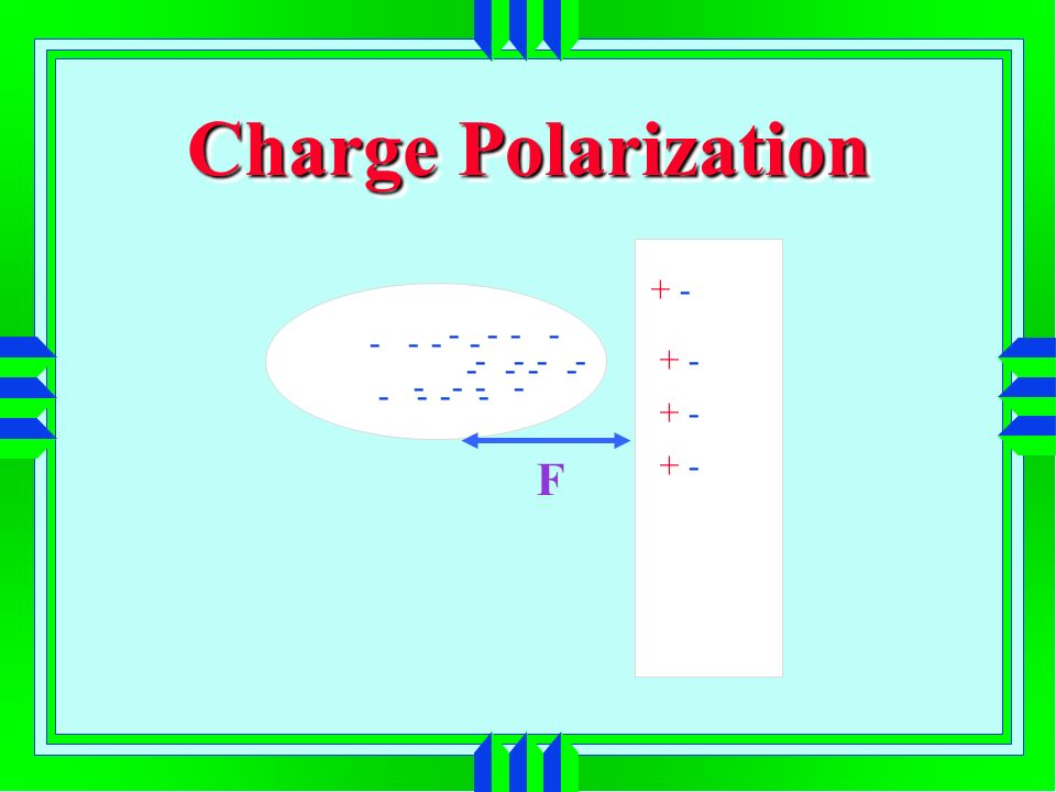 Charge Polarization + - - - - - - - - - - - - - F