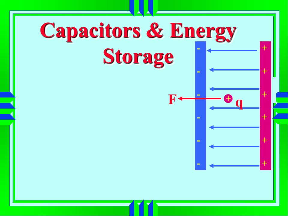 Capacitors & Energy Storage ++++++++++++ ------------ + q F