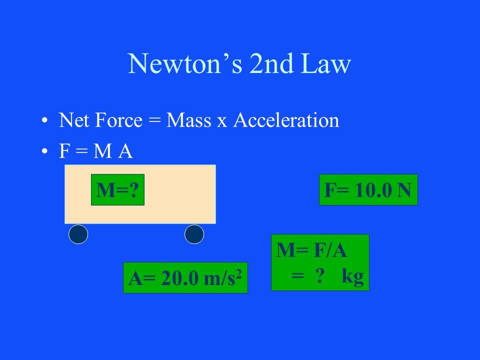 Newtons 2nd Law Net Force = Mass x Acceleration F = M A M=?F= 10.0 N A= 20.0 m/s 2 M= F/A = ? kg