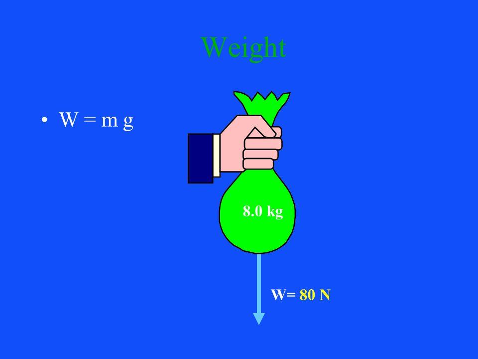 Weight W = m g W= 80 N 8.0 kg