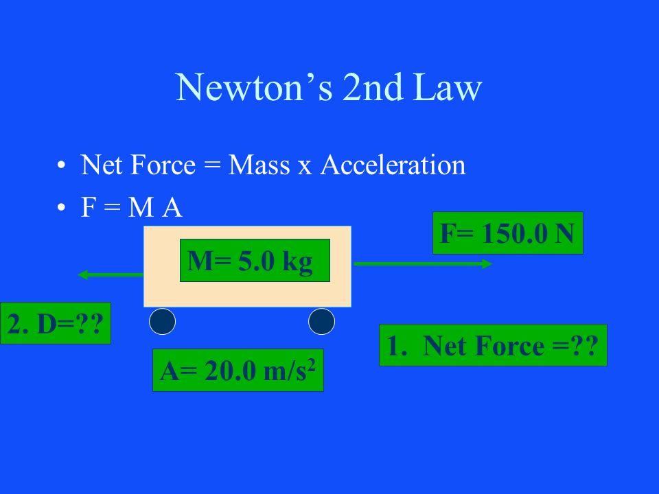 Newtons 2nd Law Net Force = Mass x Acceleration F = M A M= 5.0 kg F= 150.0 N A= 20.0 m/s 2 1.Net Force =?? 2. D=??