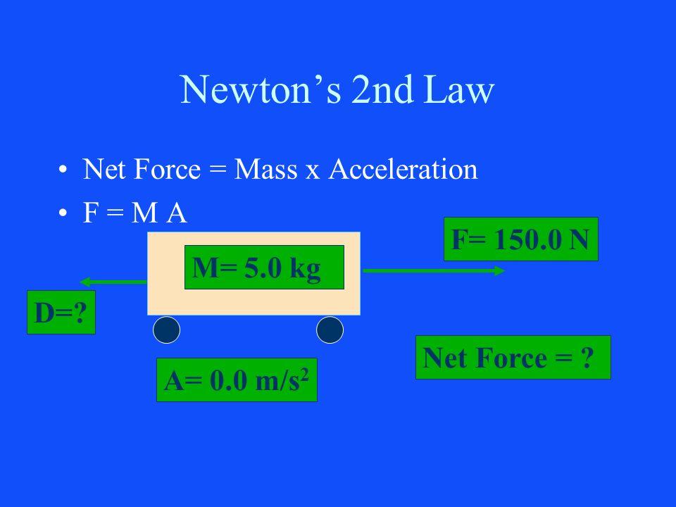 Newtons 2nd Law Net Force = Mass x Acceleration F = M A M= 5.0 kg F= 150.0 N A= 0.0 m/s 2 Net Force = ? D=?