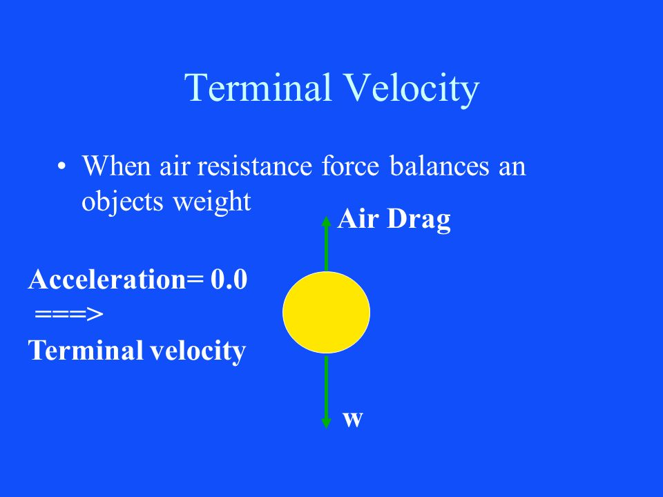 Terminal Velocity When air resistance force balances an objects weight w Air Drag Acceleration= 0.0 ===> Terminal velocity
