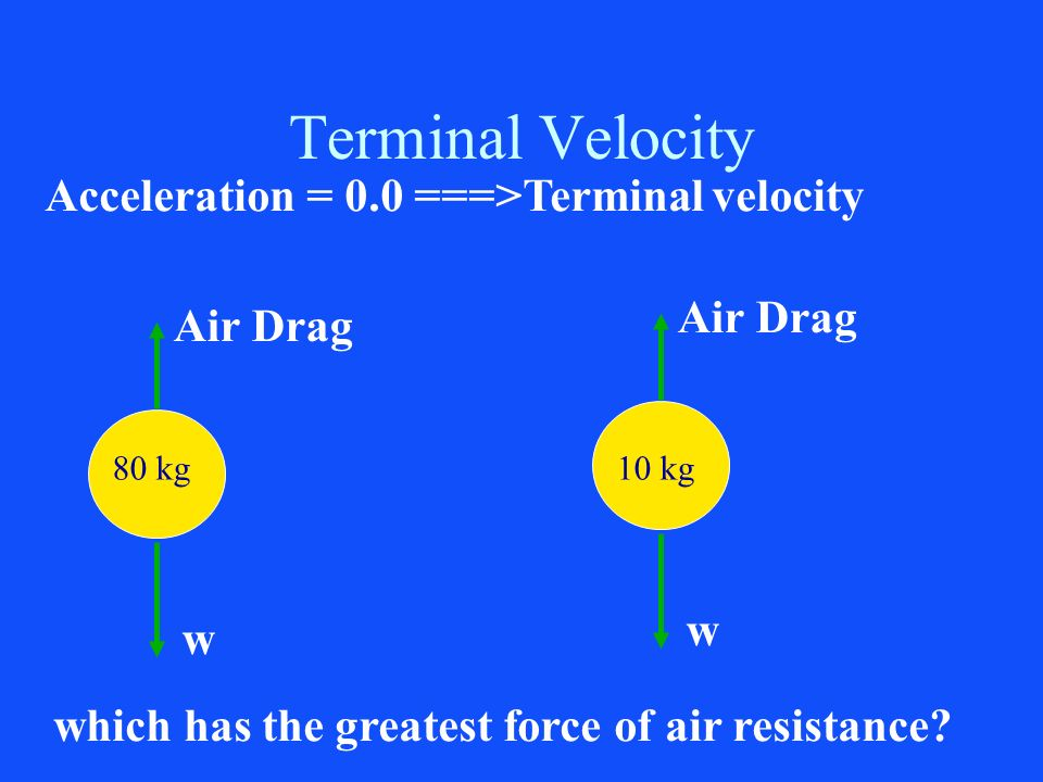 Terminal Velocity w Air Drag Acceleration = 0.0 ===>Terminal velocity w Air Drag 80 kg10 kg which has the greatest force of air resistance?