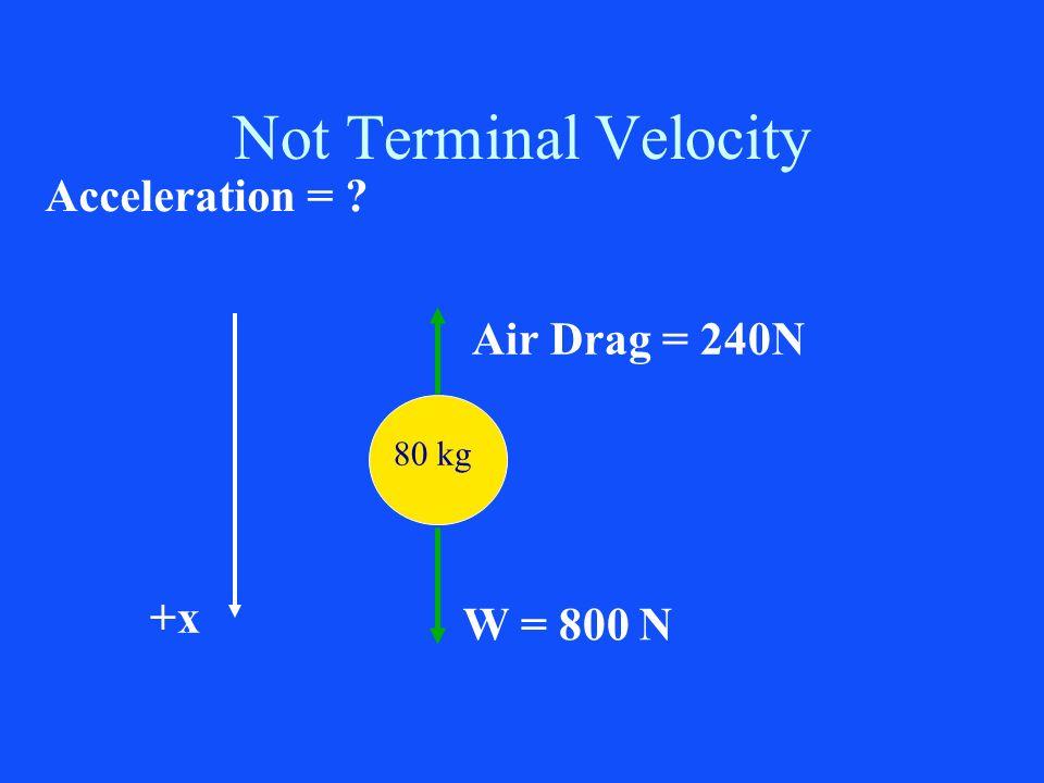 Not Terminal Velocity Acceleration = ? W = 800 N Air Drag = 240N 80 kg +x