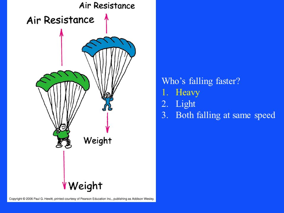 Whos falling faster? 1.Heavy 2.Light 3.Both falling at same speed