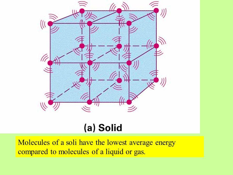 It takes energy to convert ice into liquid water.That is it takes energy to melt ice.