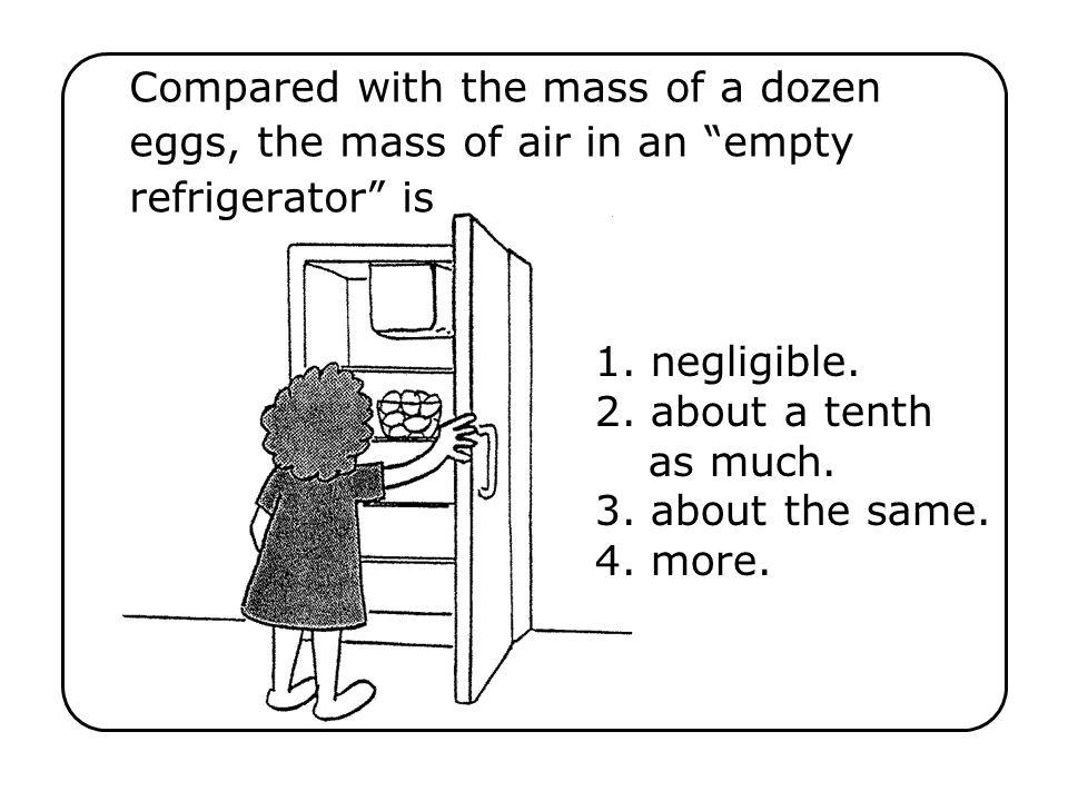 Compared with the mass of a dozen eggs, the mass of air in an empty refrigerator is 1. negligible. 2. about a tenth as much. 3. about the same. 4. mor