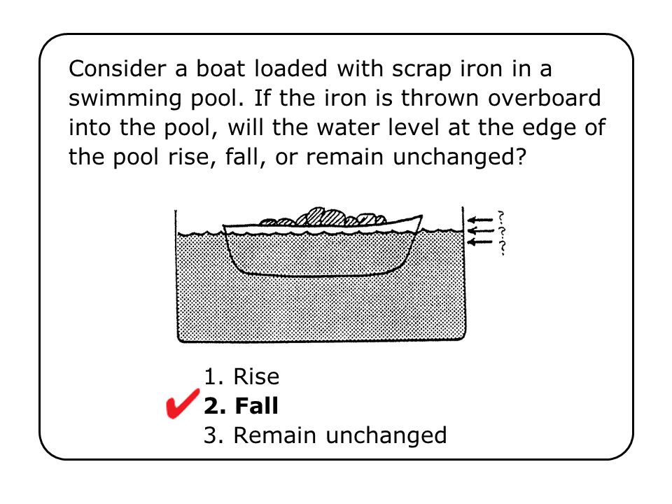 Consider a boat loaded with scrap iron in a swimming pool. If the iron is thrown overboard into the pool, will the water level at the edge of the pool