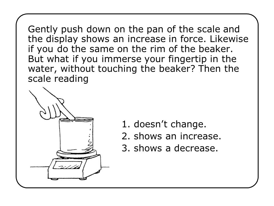 Gently push down on the pan of the scale and the display shows an increase in force. Likewise if you do the same on the rim of the beaker. But what if