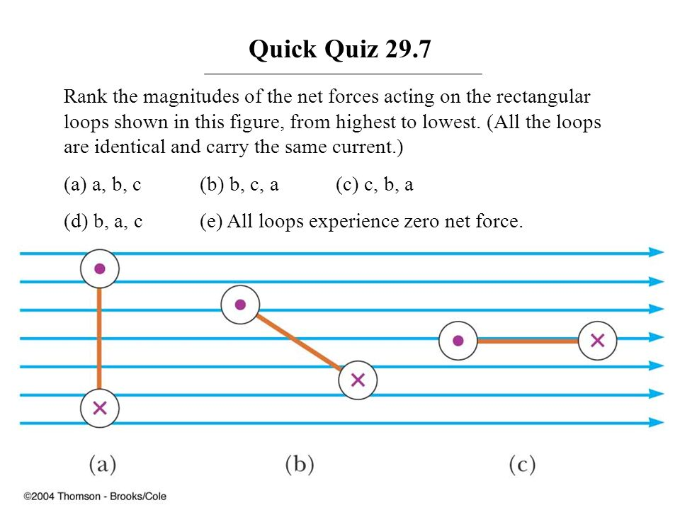 Quick Quiz 29.7 Rank the magnitudes of the net forces acting on the rectangular loops shown in this figure, from highest to lowest. (All the loops are