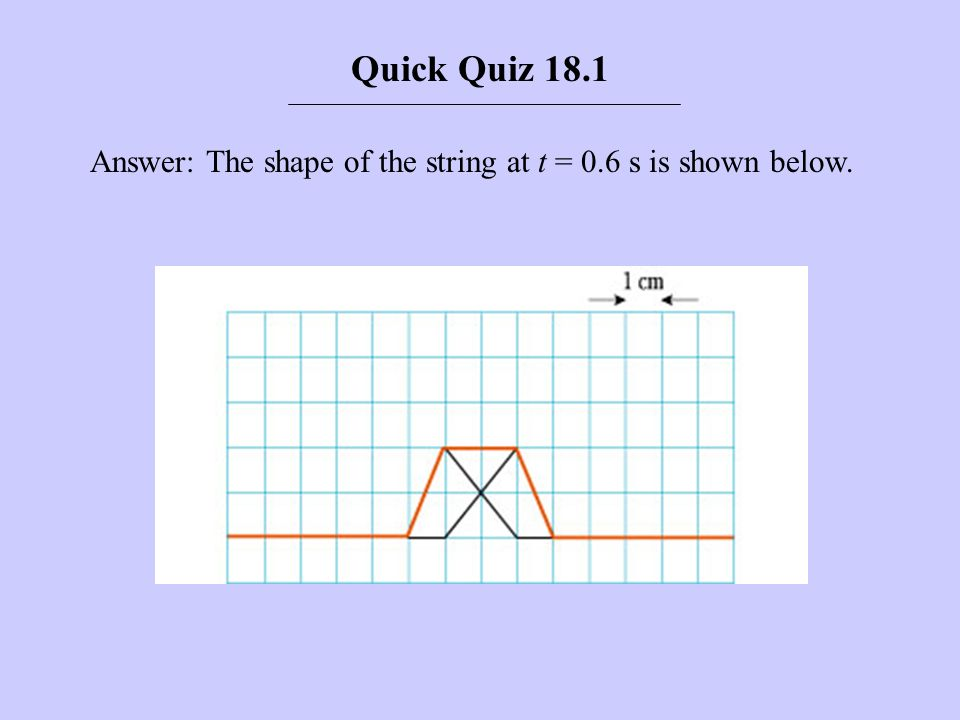 Answer: The shape of the string at t = 0.6 s is shown below. Quick Quiz 18.1