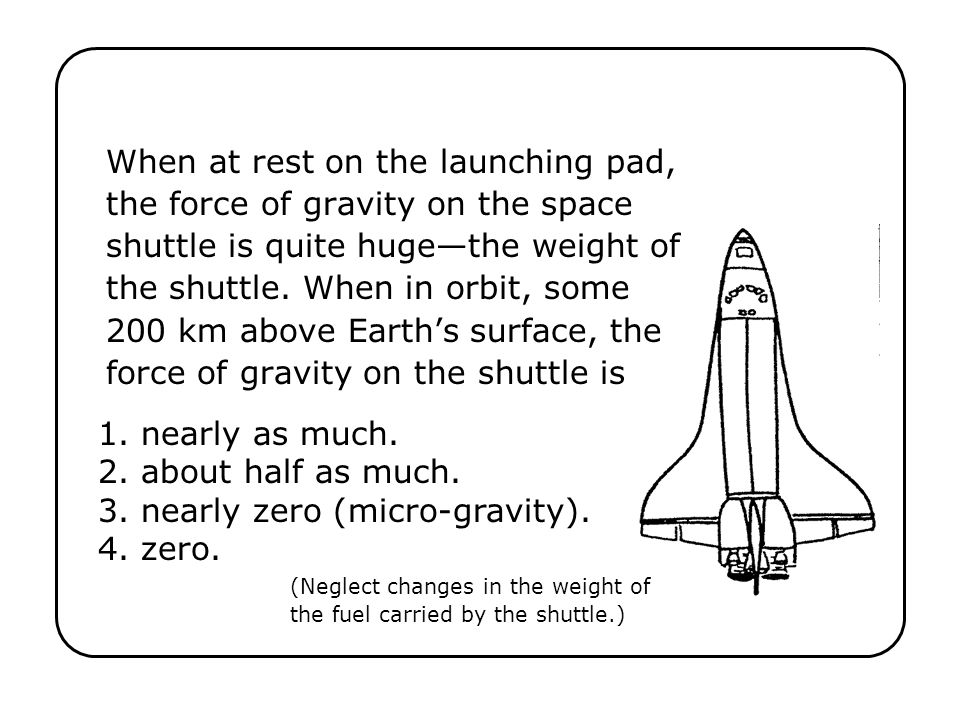 When at rest on the launching pad, the force of gravity on the space shuttle is quite hugethe weight of the shuttle. When in orbit, some 200 km above