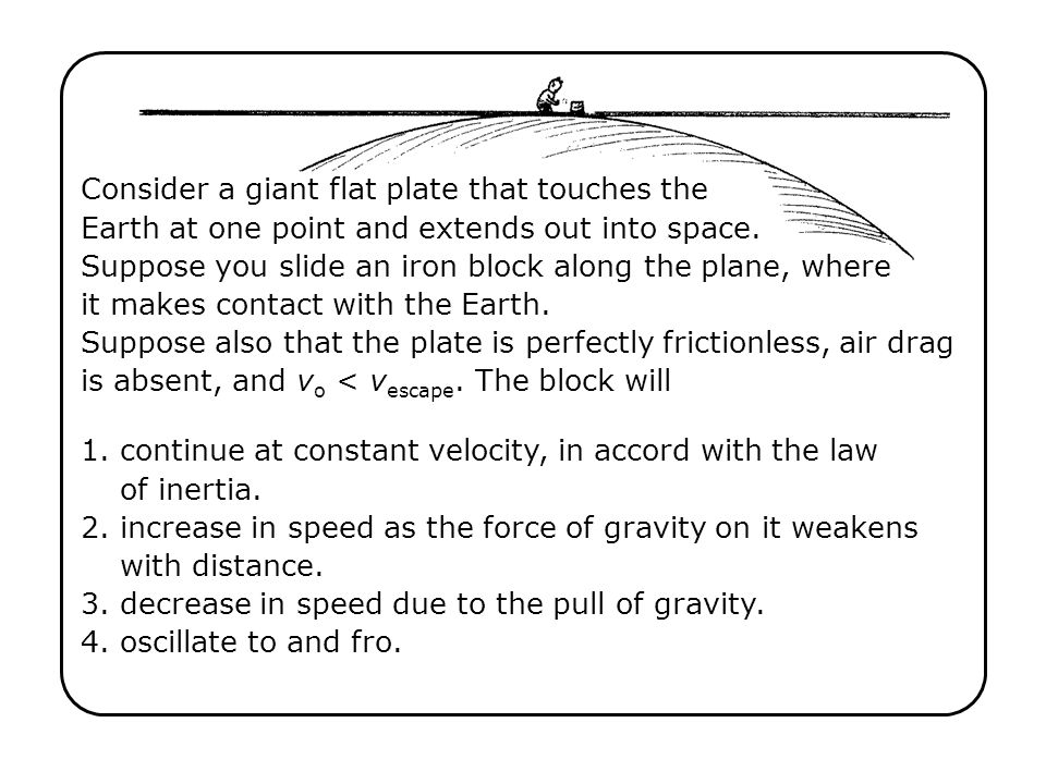 Consider a giant flat plate that touches the Earth at one point and extends out into space. Suppose you slide an iron block along the plane, where it