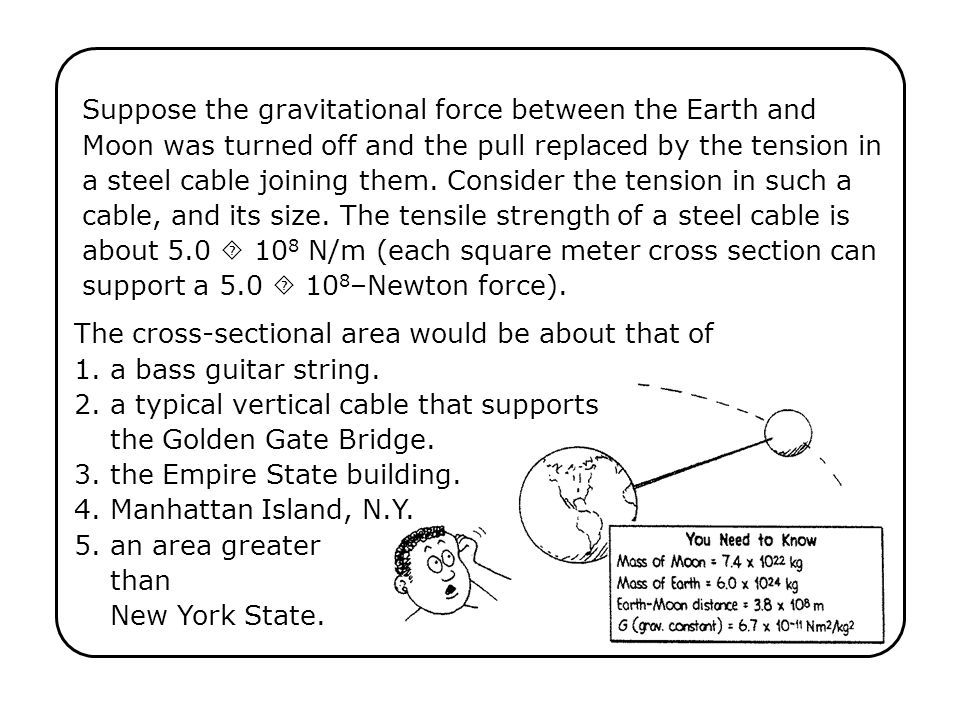 Suppose the gravitational force between the Earth and Moon was turned off and the pull replaced by the tension in a steel cable joining them. Consider