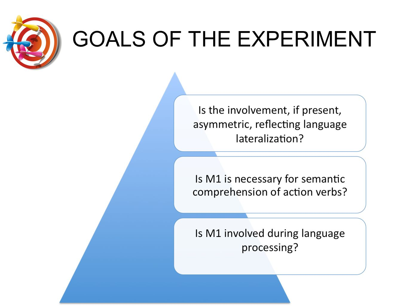 GOALS OF THE EXPERIMENT